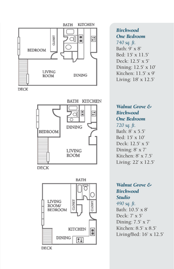 Floorplan of The Groves, Assisted Living, Nursing Home, Independent Living, CCRC, Independence, MO 3